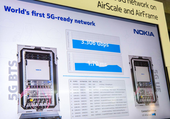 5g test telekom - 5G Teknolojisi Nedir? 5G'ye Kapsamlı Bir Bakış