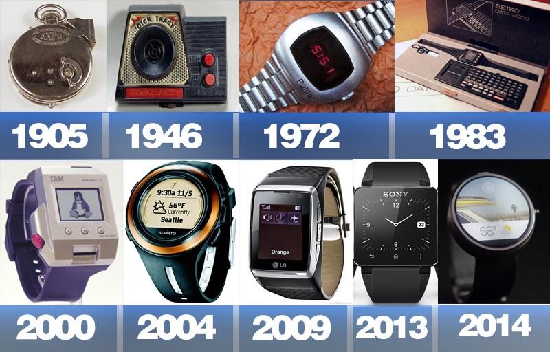 akilli saatin evrimi - Geçmişten Günümüze Akıllı Saatler