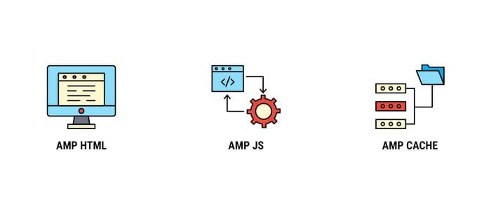 amp bilesenler - AMP Nedir? Amp'ye Kapsamlı Bir Bakış