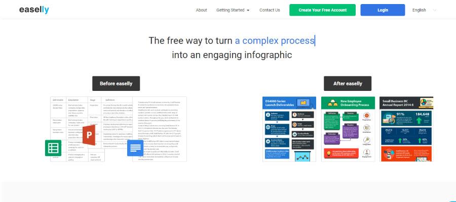 easelly - Ücretsiz İnfografik Oluşturma Araçları