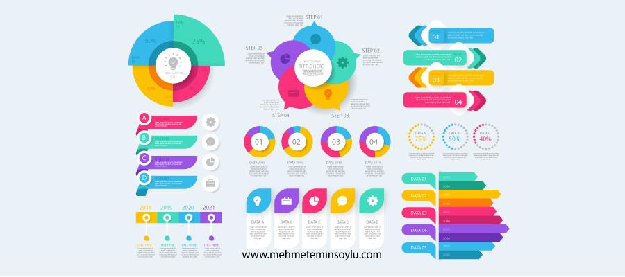 infografik örnekleri 1 - İnfografik Nedir? İnfografik Türleri Nelerdir?