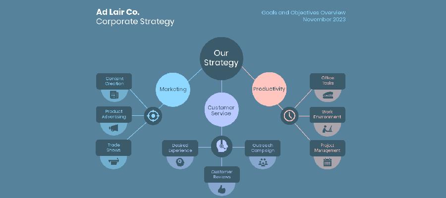 infografik örnekleri 3 - İnfografik Nedir? İnfografik Türleri Nelerdir?