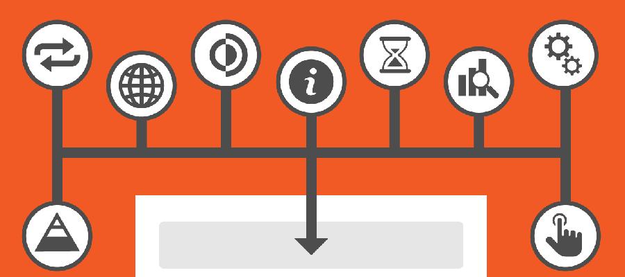infografik turleri - İnfografik Nedir? İnfografik Türleri Nelerdir?