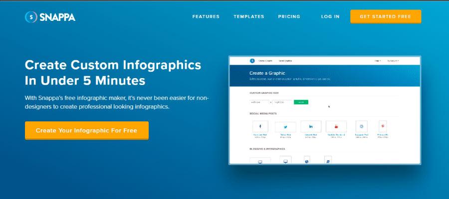 snappa - Ücretsiz İnfografik Oluşturma Araçları