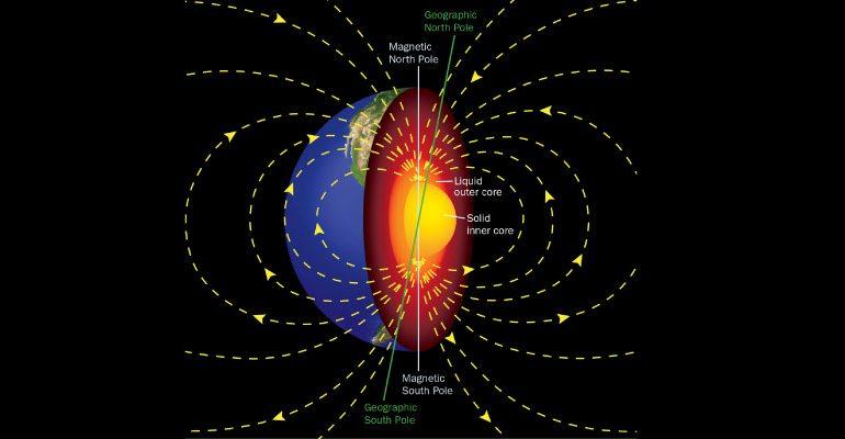 new magnetic source 770x400 - Bilim Adamları Yeni Bir Manyetizma Kaynağı Buldu