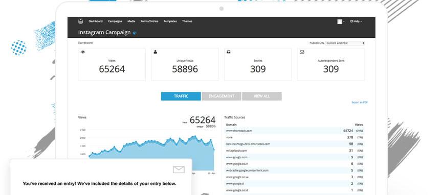 shortstack analiz - En İyi Sosyal Medya Analiz Araçları