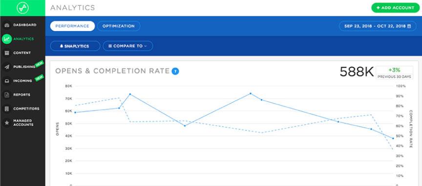 snaplytics analiz - En İyi Sosyal Medya Analiz Araçları