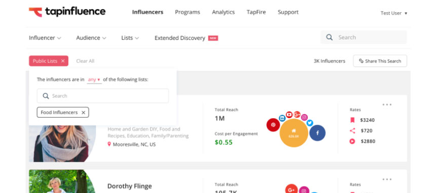 topinfluence analiz - En İyi Sosyal Medya Analiz Araçları