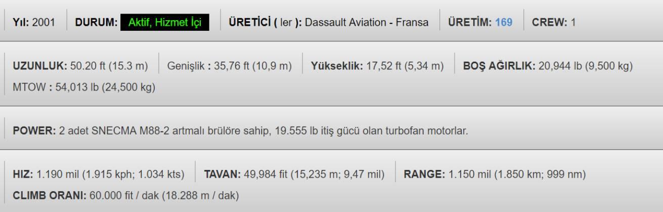 dassault rafale ozellikleri - Dünyanın En İyi Savaş Uçakları