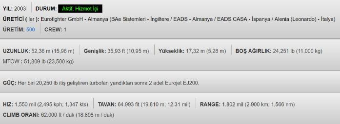 eurofighter ozellikleri - Dünyanın En İyi Savaş Uçakları