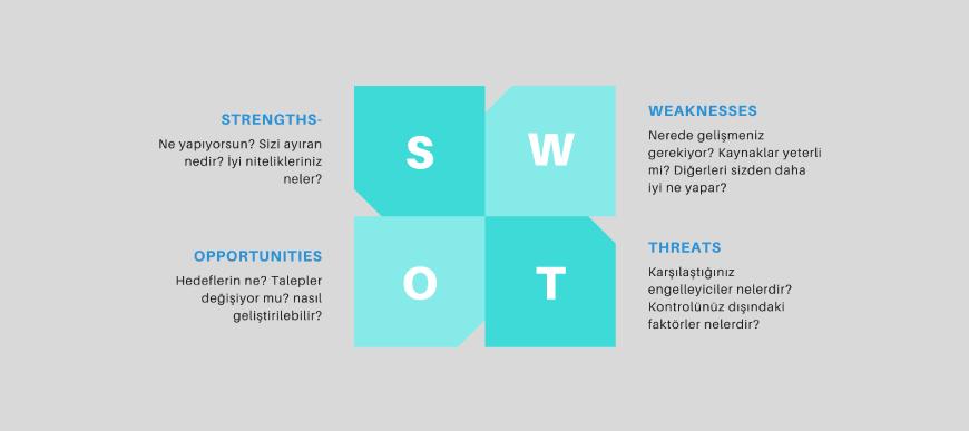 swot analizi sablonu - Swot Analizi Nedir? Nasıl Yapılır?
