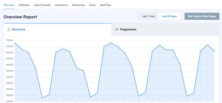 monster insight report - Wordpress Blog Oluşturma Rehberi