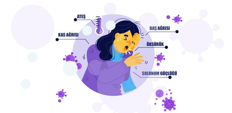 koronavirus belirtileri - Koronavirüs Salgınında Kaygı ve Stres Yönetimi