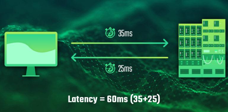 ping nedir - 5G Teknolojisi Oyuncuları Nasıl Etkileyecek?